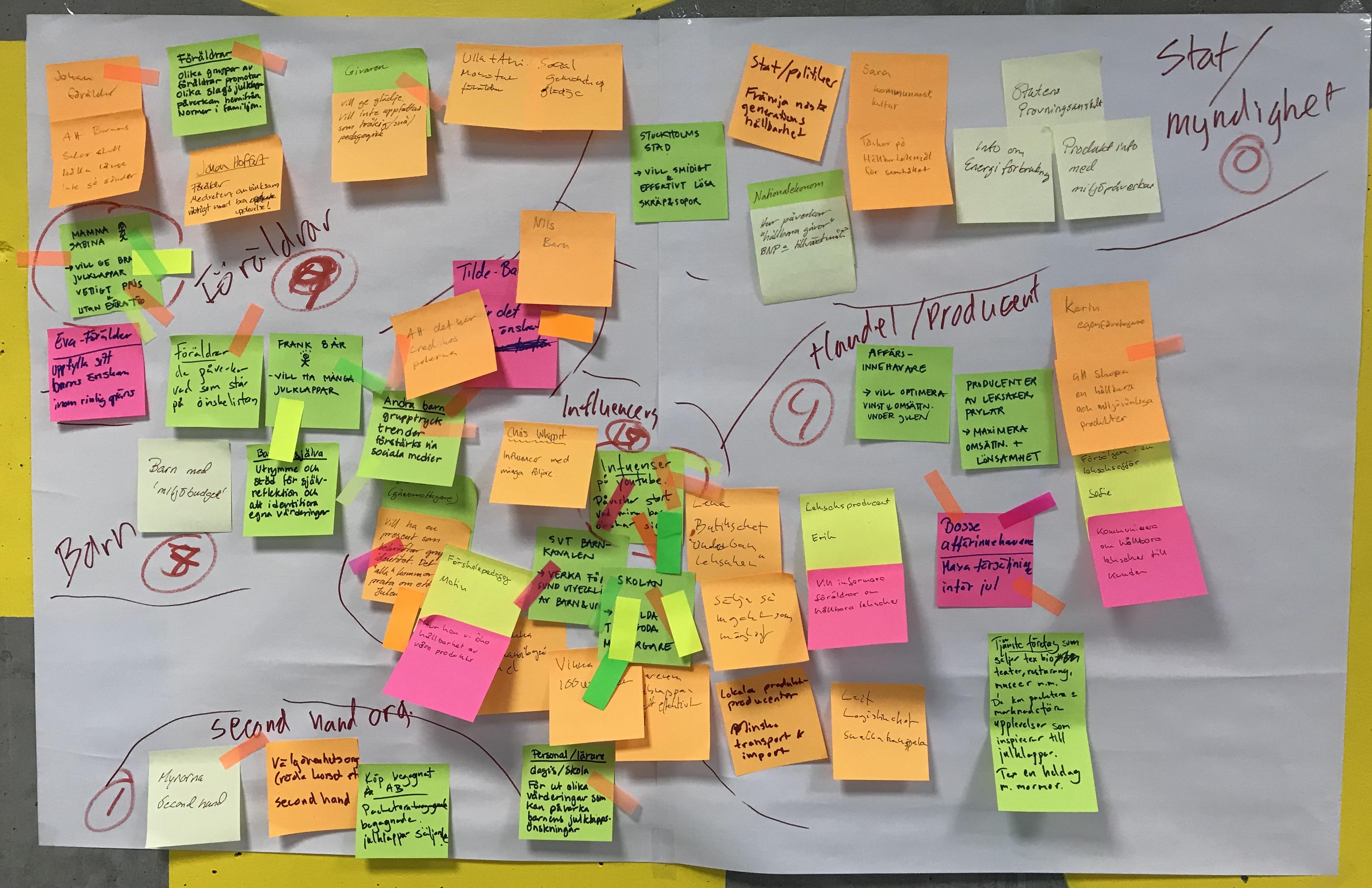 goto10dec14-stakeholdermap