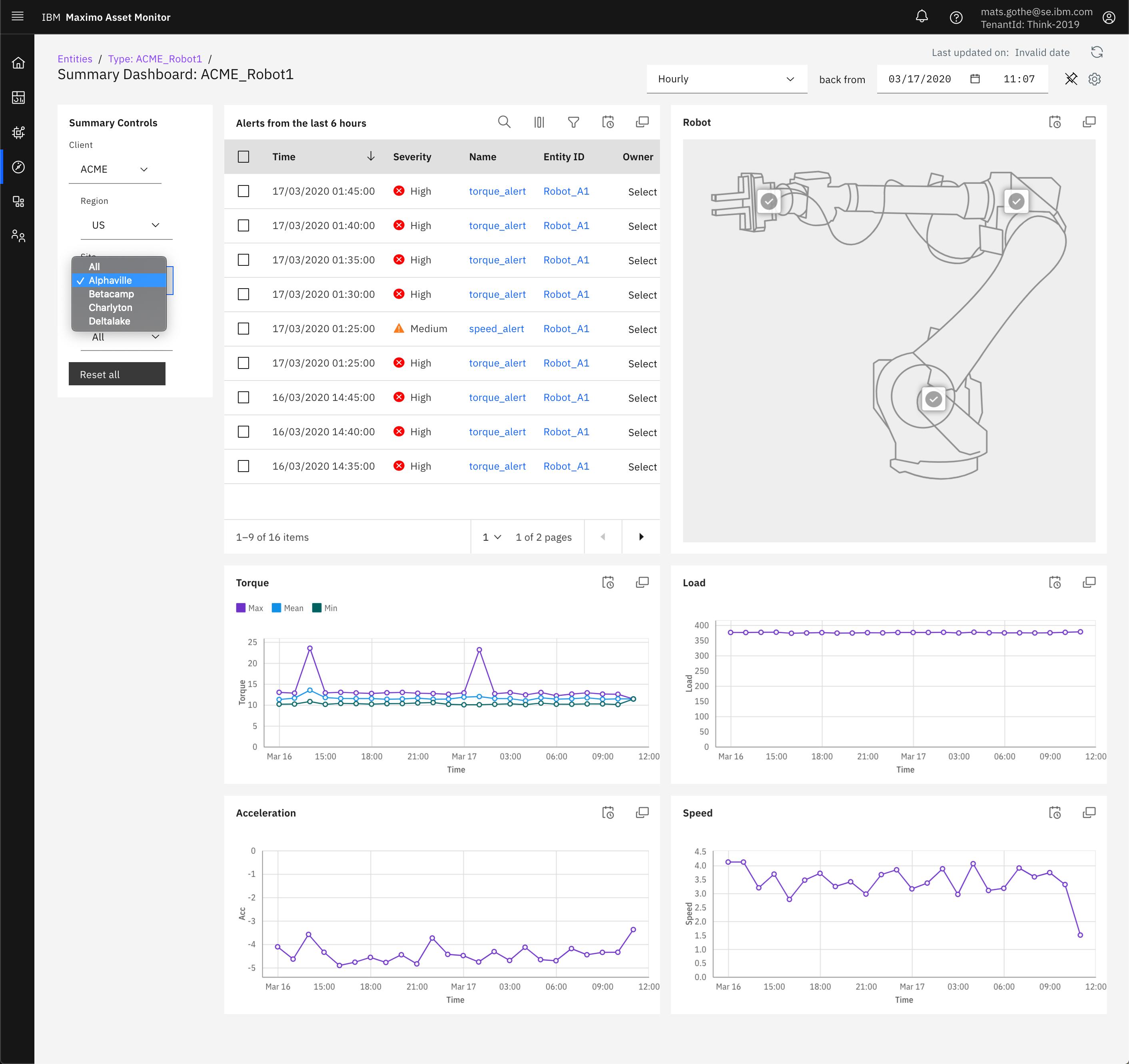 Robot Monitor Scenario Design