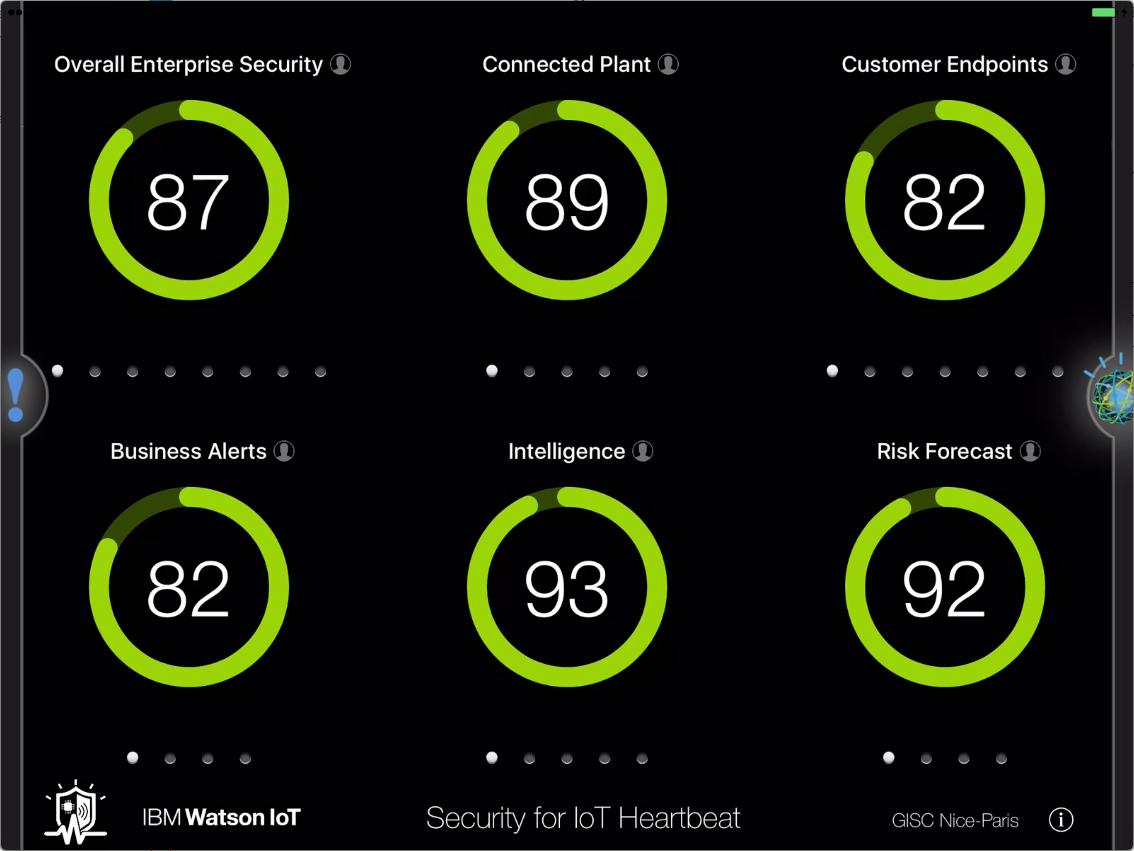IotSecurityHeartbeat01