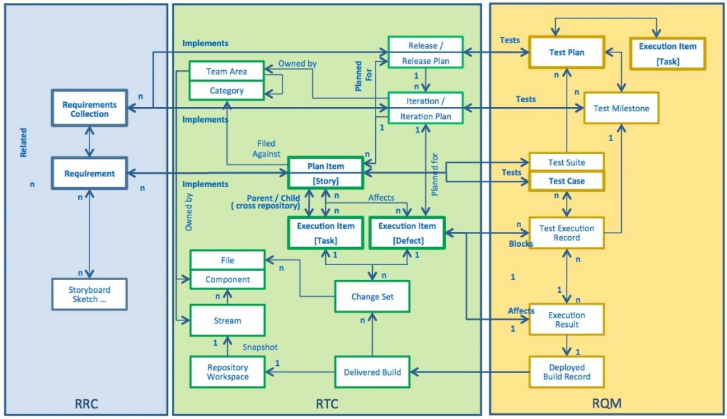 CLM-InformationModel-1024x591